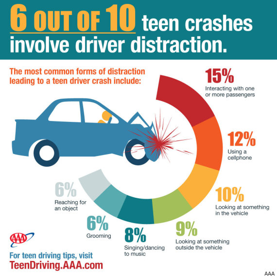 distracted driving info